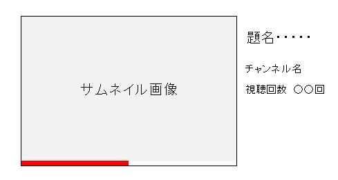 You Tube次の動画のサムネイル画像に入っている赤い下線は何か